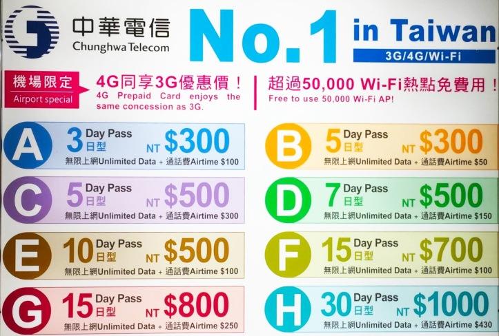 Image result for chunghwa telecom